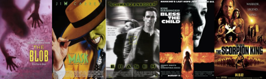 Chuck Russell Movies